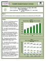 Long-term care utilization in Ohio 1993-2003