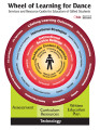 Wheel of learning for dance services and resource guide for educators of gifted students